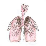 Болезнь туберкулез легких.