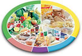 Хитрости здорового питания3