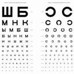 Здоровье глаз при работе2